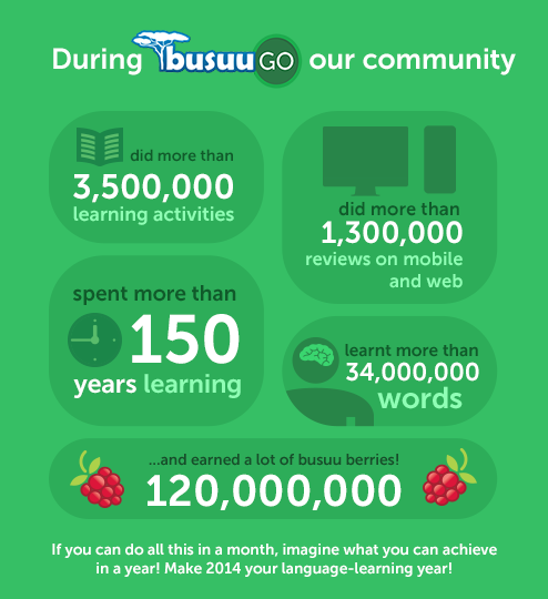 busuu language learning infographic