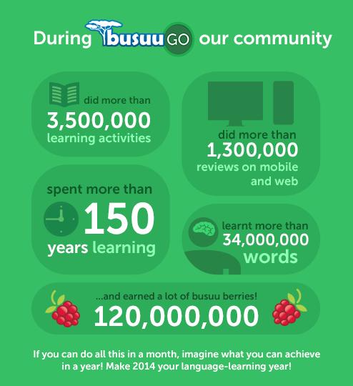 busuu language learning infographic
