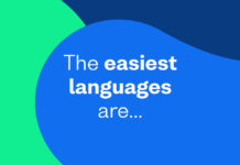 Easiest languages to learn graphic