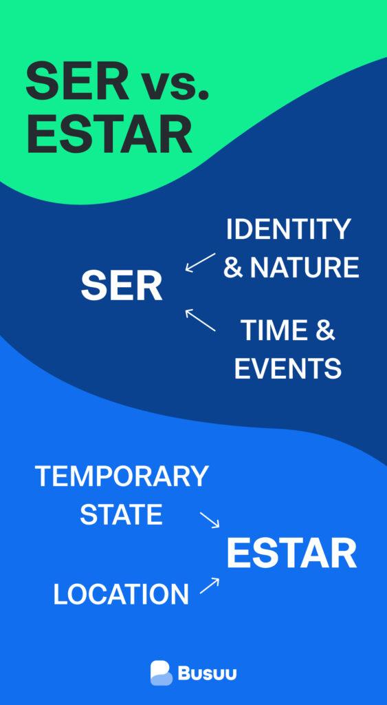 Ser vs estar –4 golden rules from our Spanish language expert
